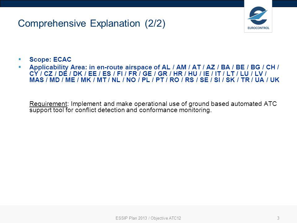 3 Comprehensive Explanation (2/2) Scope: ECAC Applicability Area: in en-route airspace of AL / AM / AT / AZ / BA / BE / BG / CH / CY / CZ / DE / DK /