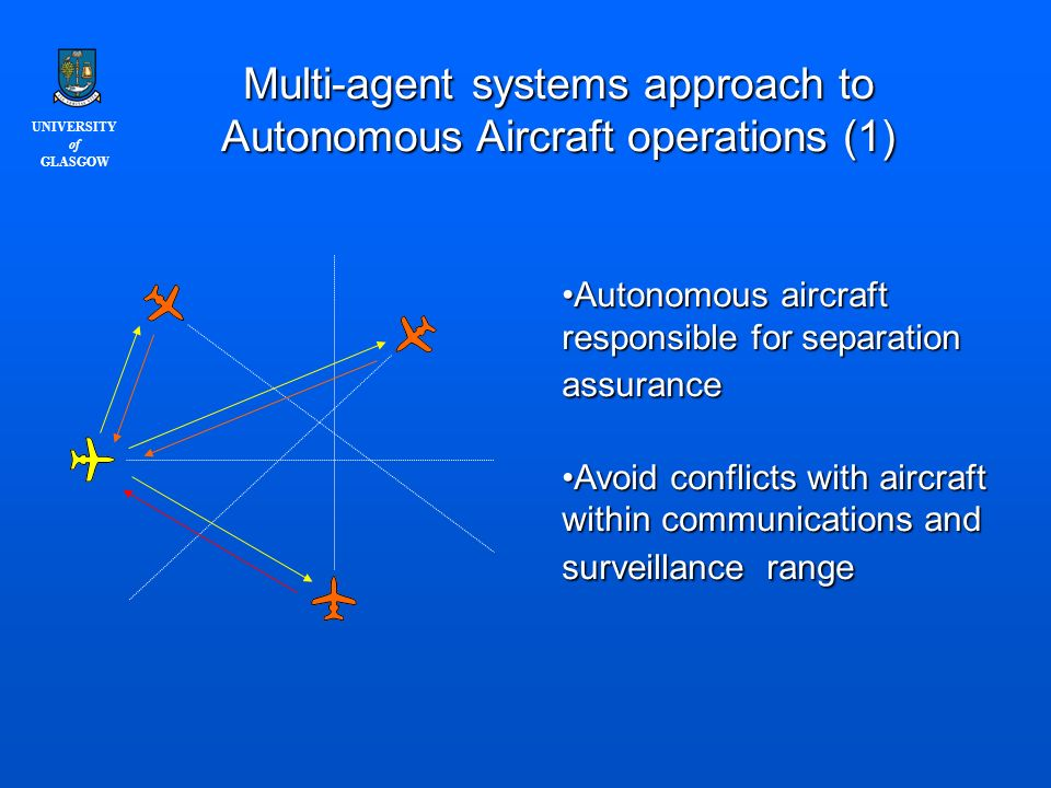 UNIVERSITY of GLASGOW Autonomous aircraftAutonomous aircraft responsible for separation assurance Avoid conflicts with aircraft within communications and surveillance rangeAvoid conflicts with aircraft within communications and surveillance range Multi-agent systems approach to Autonomous Aircraft operations (1)