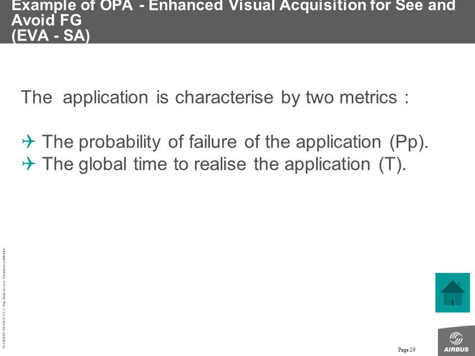 © AIRBUS FRANCE S.A.S. Tous droits réservés. Document confidentiel. Page 29 Example of OPA - Enhanced Visual Acquisition for See and Avoid FG (EVA - S