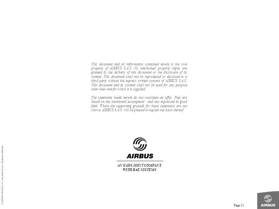 © AIRBUS FRANCE S.A.S. Tous droits réservés. Document confidentiel. Page 31 This document and all information contained herein is the sole property of