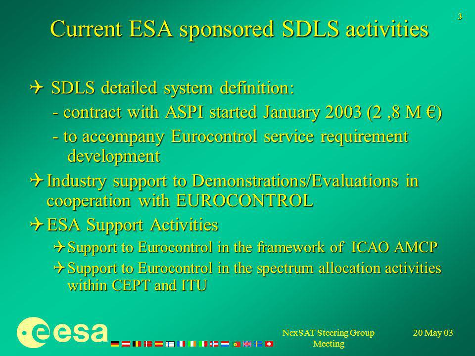 NexSAT Steering Group Meeting 20 May 03 3 Current ESA sponsored SDLS activities SDLS detailed system definition: SDLS detailed system definition: - contract with ASPI started January 2003 (2,8 M ) - to accompany Eurocontrol service requirement development Industry support to Demonstrations/Evaluations in cooperation with EUROCONTROL Industry support to Demonstrations/Evaluations in cooperation with EUROCONTROL ESA Support Activities ESA Support Activities Support to Eurocontrol in the framework of ICAO AMCP Support to Eurocontrol in the framework of ICAO AMCP Support to Eurocontrol in the spectrum allocation activities within CEPT and ITU Support to Eurocontrol in the spectrum allocation activities within CEPT and ITU