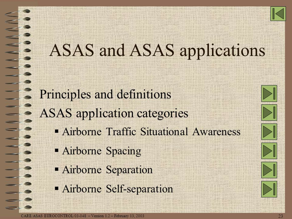 CARE/ASAS EUROCONTROL/03-048 – Version 1.2 – February 13, 2003 23 ASAS and ASAS applications Principles and definitions ASAS application categories Ai