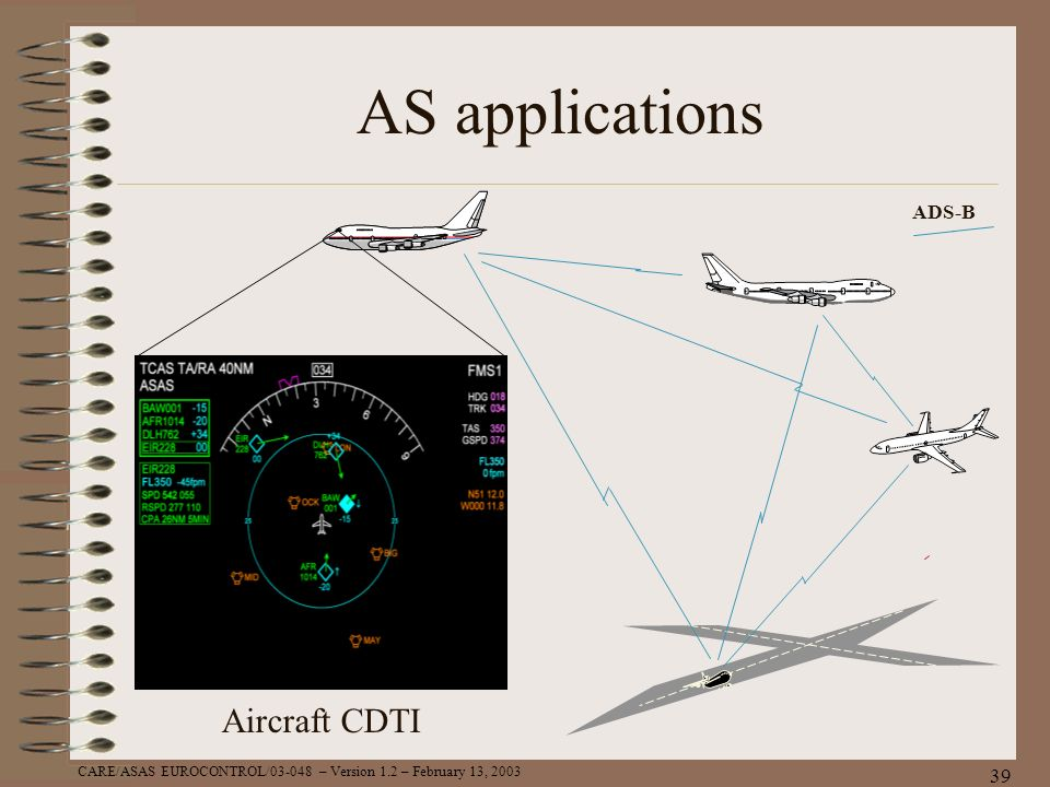 CARE/ASAS EUROCONTROL/03-048 – Version 1.2 – February 13, 2003 39 AS applications ASAS Display ADS-B Aircraft CDTI