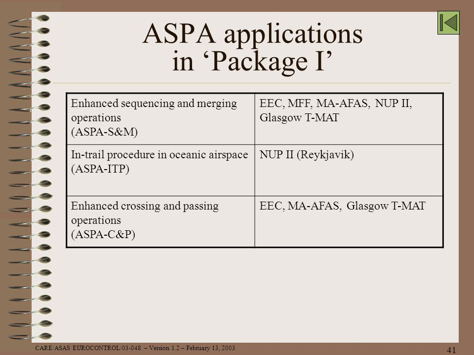 CARE/ASAS EUROCONTROL/03-048 – Version 1.2 – February 13, 2003 41 ASPA applications in Package I Enhanced sequencing and merging operations (ASPA-S&M)