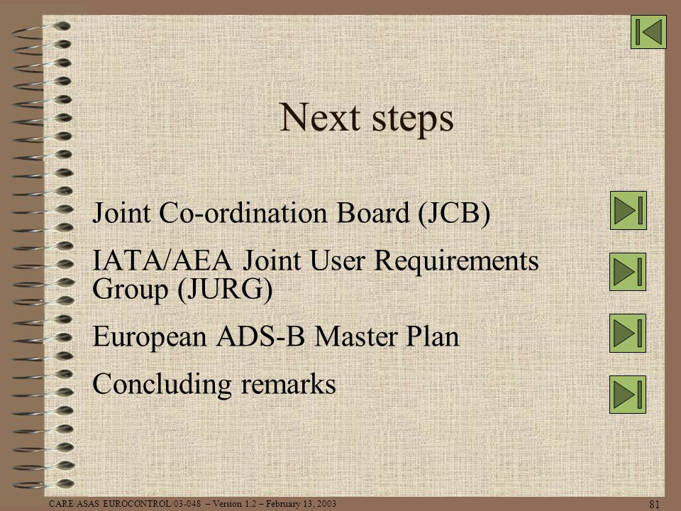 CARE/ASAS EUROCONTROL/03-048 – Version 1.2 – February 13, 2003 81 Next steps Joint Co-ordination Board (JCB) IATA/AEA Joint User Requirements Group (J