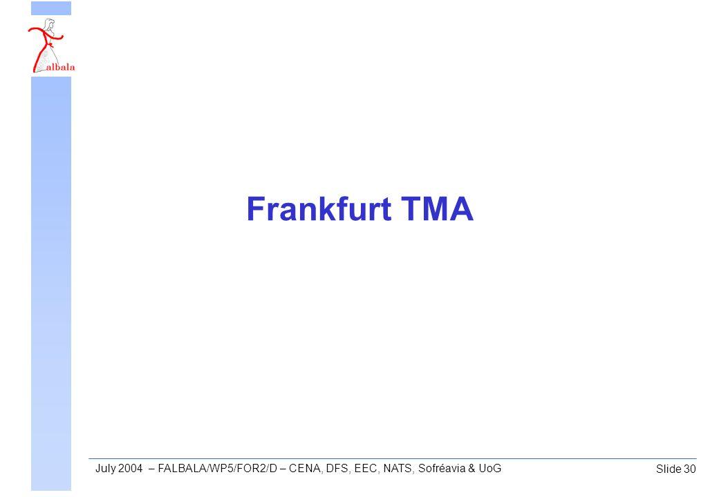 Slide 30 July 2004 – FALBALA/WP5/FOR2/D – CENA, DFS, EEC, NATS, Sofréavia & UoG Frankfurt TMA