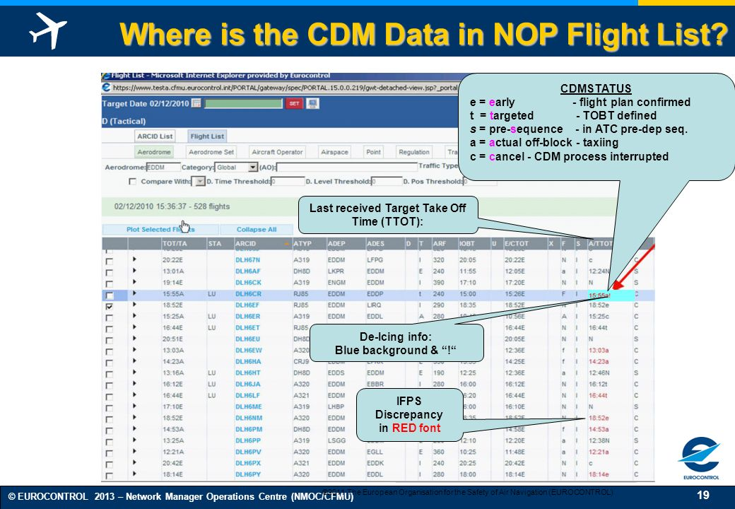 19 © EUROCONTROL 2013 – Network Manager Operations Centre (NMOC/CFMU) IFPS Discrepancy in RED font Last received Target Take Off Time (TTOT): Where is the CDM Data in NOP Flight List.