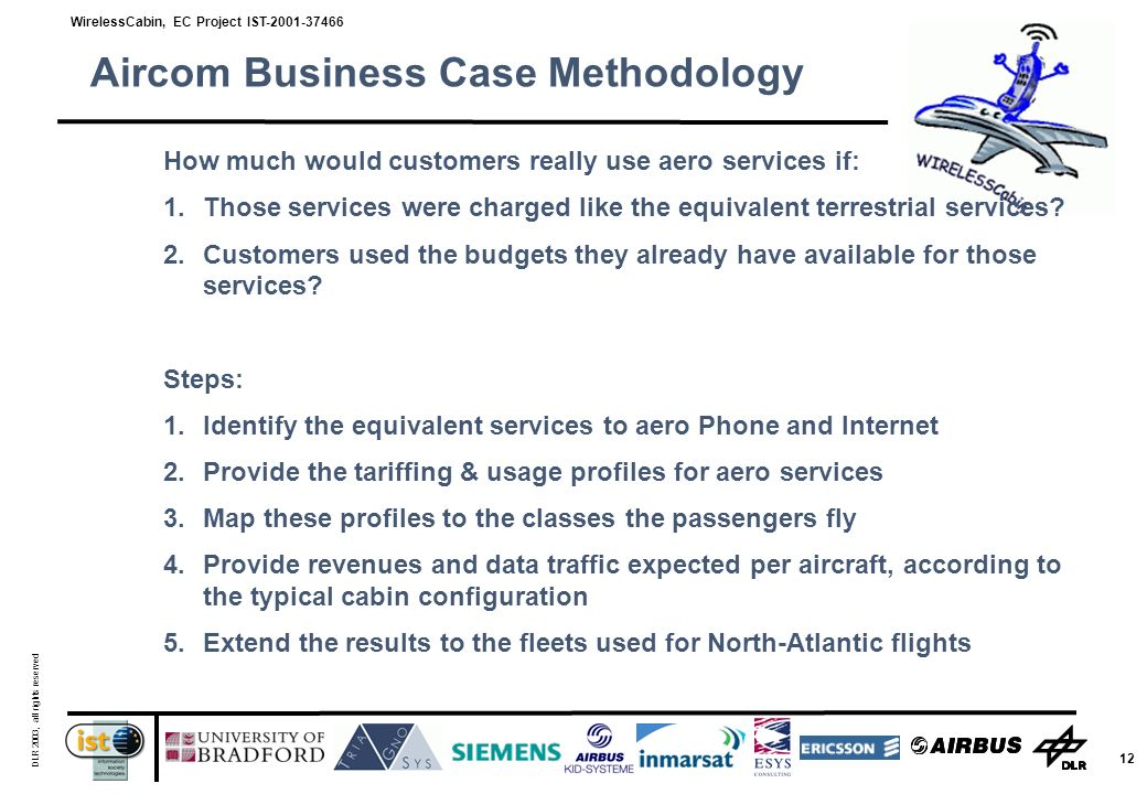 WirelessCabin, EC Project IST-2001-37466 DLR 2003, all rights reserved 12 Aircom Business Case Methodology How much would customers really use aero services if: 1.Those services were charged like the equivalent terrestrial services.