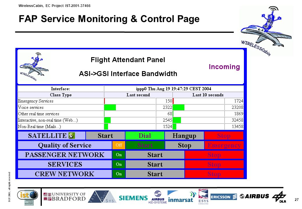 WirelessCabin, EC Project IST-2001-37466 DLR 2003, all rights reserved 27 FAP Service Monitoring & Control Page