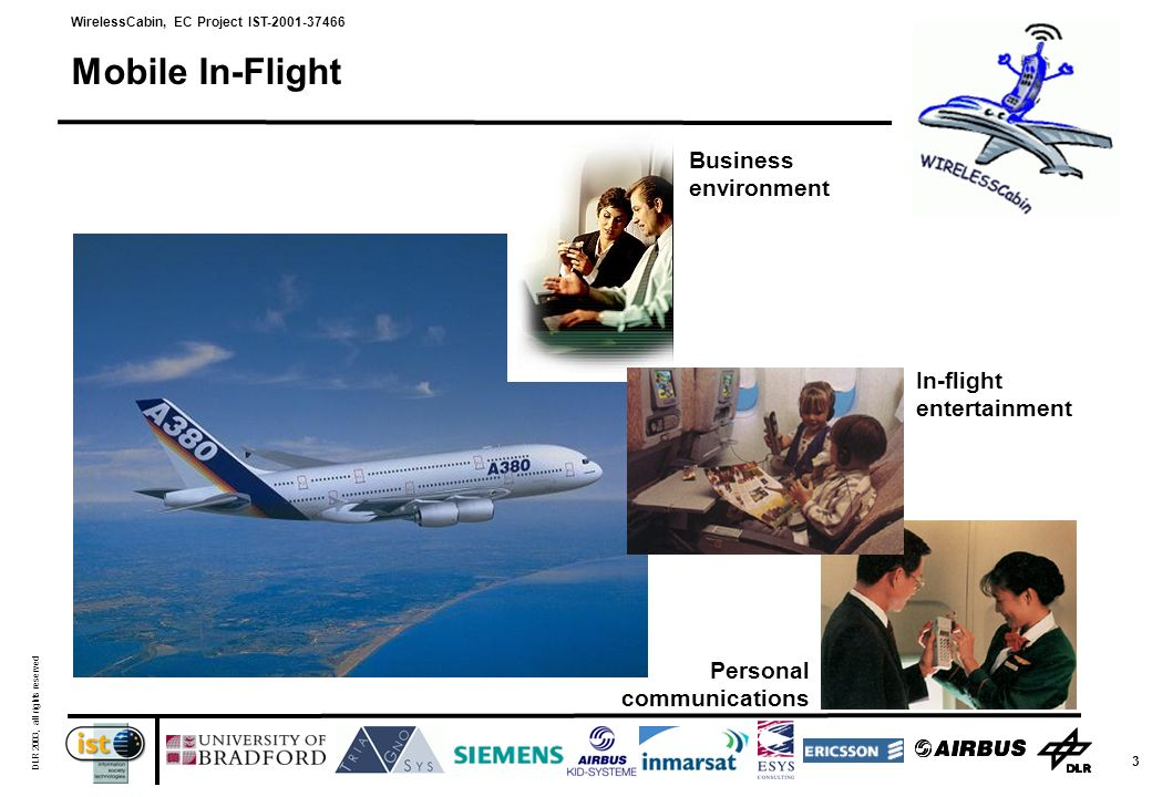WirelessCabin, EC Project IST-2001-37466 DLR 2003, all rights reserved 3 Personal communications Business environment Mobile In-Flight In-flight entertainment