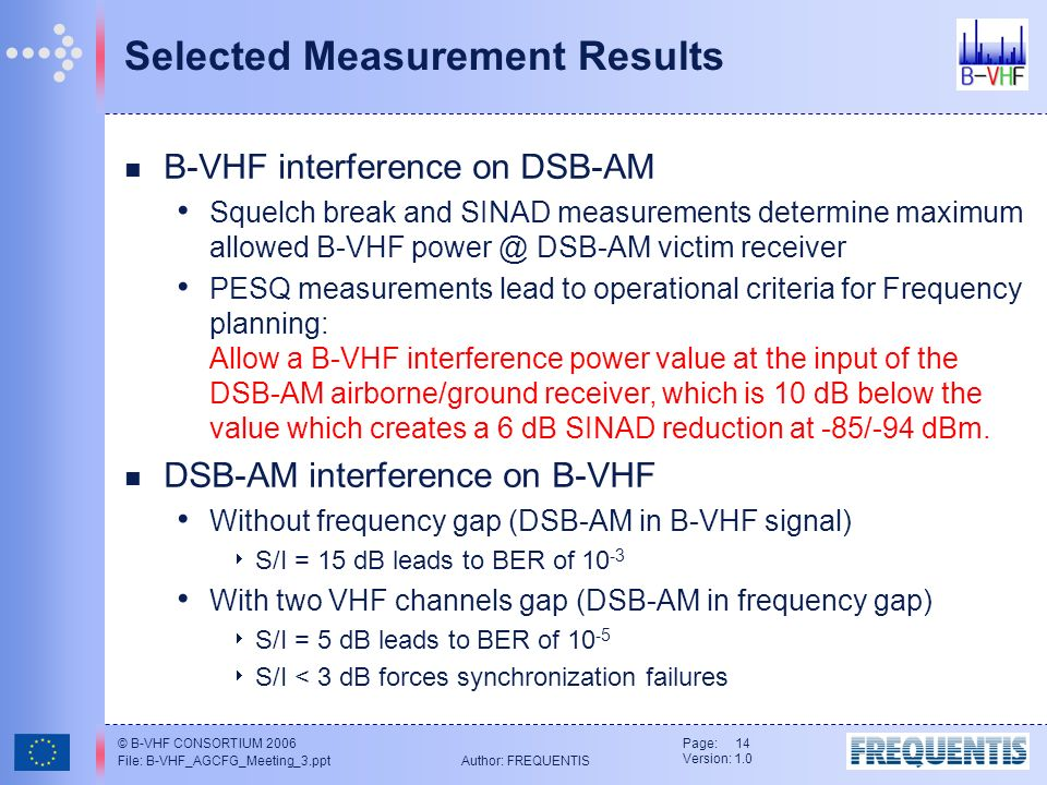 © B-VHF CONSORTIUM 2006 File: B-VHF_AGCFG_Meeting_3.ppt Author: FREQUENTIS Page: 14 Version: 1.0 Selected Measurement Results B-VHF interference on DSB-AM Squelch break and SINAD measurements determine maximum allowed B-VHF power @ DSB-AM victim receiver PESQ measurements lead to operational criteria for Frequency planning: Allow a B-VHF interference power value at the input of the DSB-AM airborne/ground receiver, which is 10 dB below the value which creates a 6 dB SINAD reduction at -85/-94 dBm.