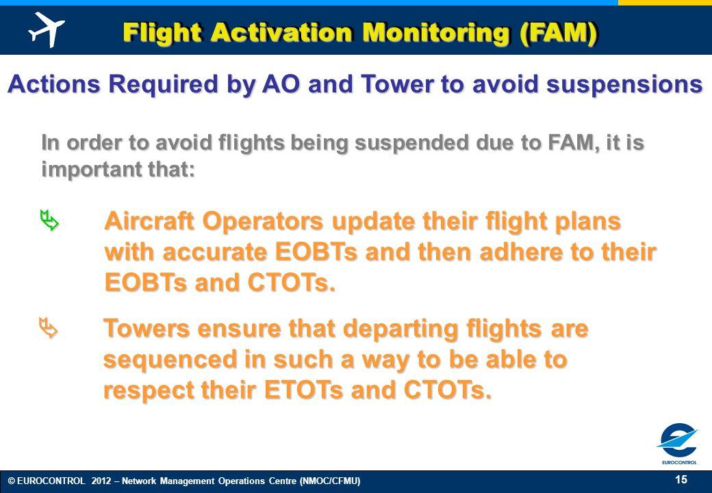 15 © EUROCONTROL 2012 – Network Management Operations Centre (NMOC/CFMU) Flight Activation Monitoring (FAM) Aircraft Operators update their flight pla