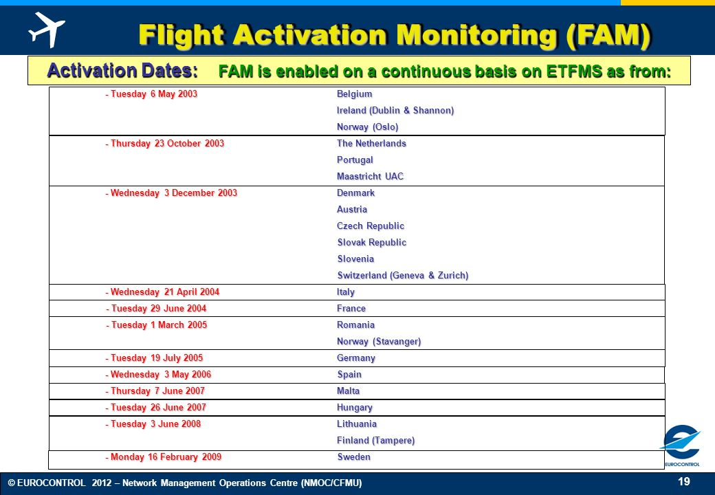 19 © EUROCONTROL 2012 – Network Management Operations Centre (NMOC/CFMU) Flight Activation Monitoring (FAM) Activation Dates: FAM is enabled on a cont