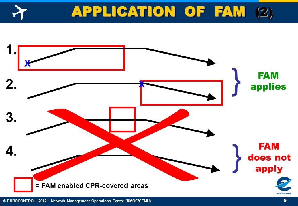 9 © EUROCONTROL 2012 – Network Management Operations Centre (NMOC/CFMU) APPLICATION OF FAM (2) = FAM enabled CPR-covered areas } FAM applies 3. 4. } F