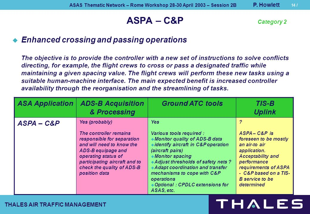 THALES AIR TRAFFIC MANAGEMENT ASAS Thematic Network – Rome Workshop 28-30 April 2003 – Session 2B P. Howlett 14 / ASPA – C&P Enhanced crossing and pas