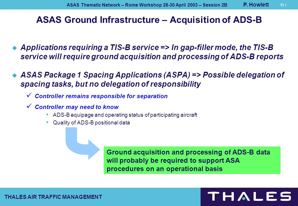 THALES AIR TRAFFIC MANAGEMENT ASAS Thematic Network – Rome Workshop 28-30 April 2003 – Session 2B P. Howlett 15 / ASAS Ground Infrastructure – Acquisi