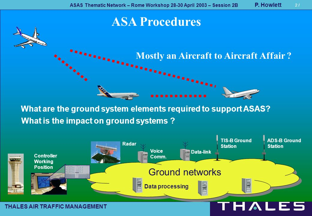 THALES AIR TRAFFIC MANAGEMENT ASAS Thematic Network – Rome Workshop 28-30 April 2003 – Session 2B P. Howlett 2 / Ground networks ADS-B Ground Station