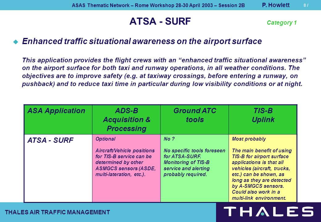 THALES AIR TRAFFIC MANAGEMENT ASAS Thematic Network – Rome Workshop 28-30 April 2003 – Session 2B P.