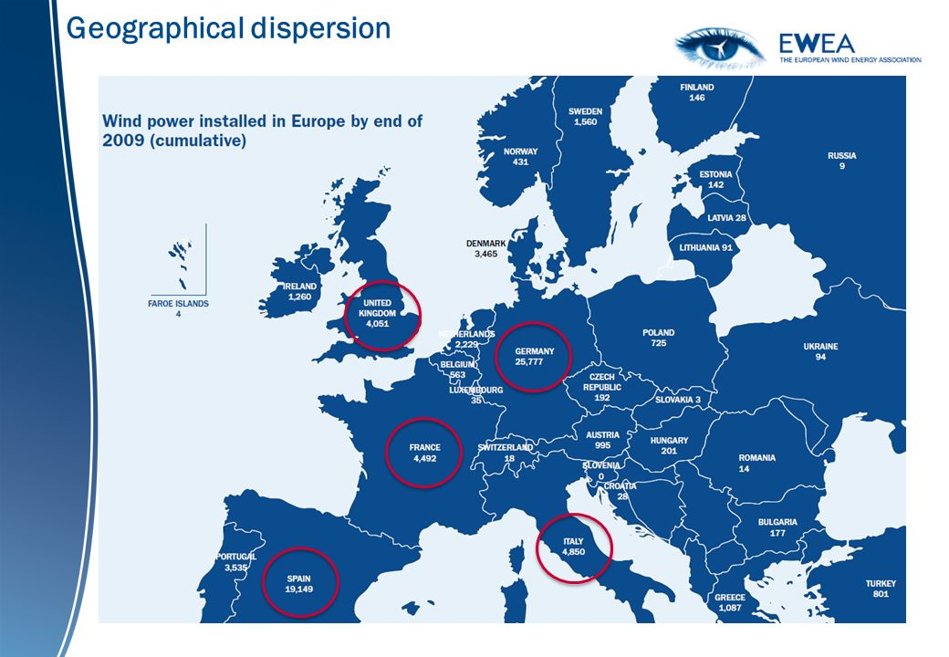 Geographical dispersion