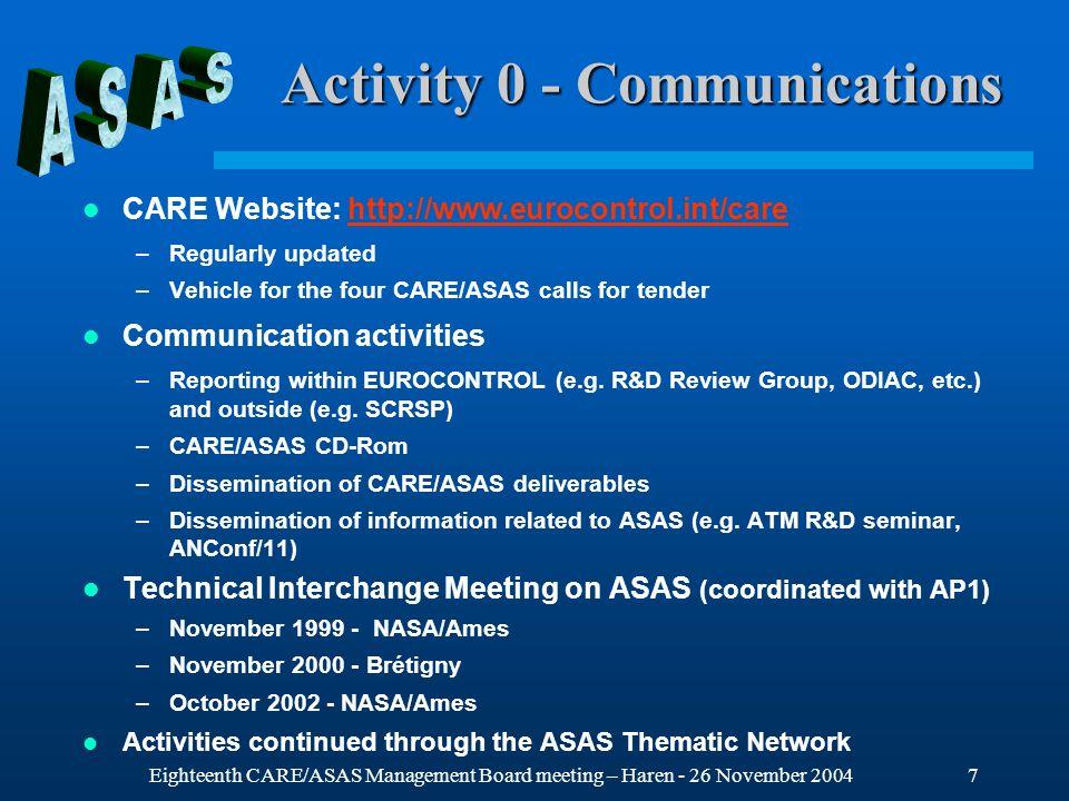 Eighteenth CARE/ASAS Management Board meeting – Haren - 26 November 20048 Activity 0 - Communications ASAS Thematic Network: ASAS-TN (2003-2004) –Involving the industry (i.e.