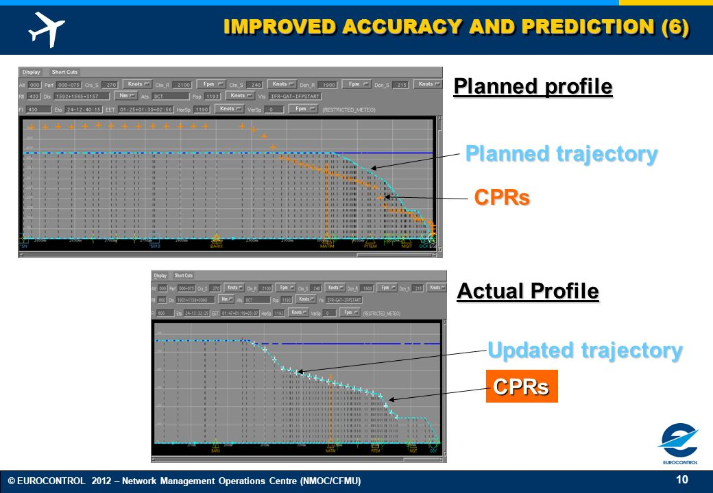 10 © EUROCONTROL 2012 – Network Management Operations Centre (NMOC/CFMU) IMPROVED ACCURACY AND PREDICTION (6) Planned profile Planned trajectory CPRs