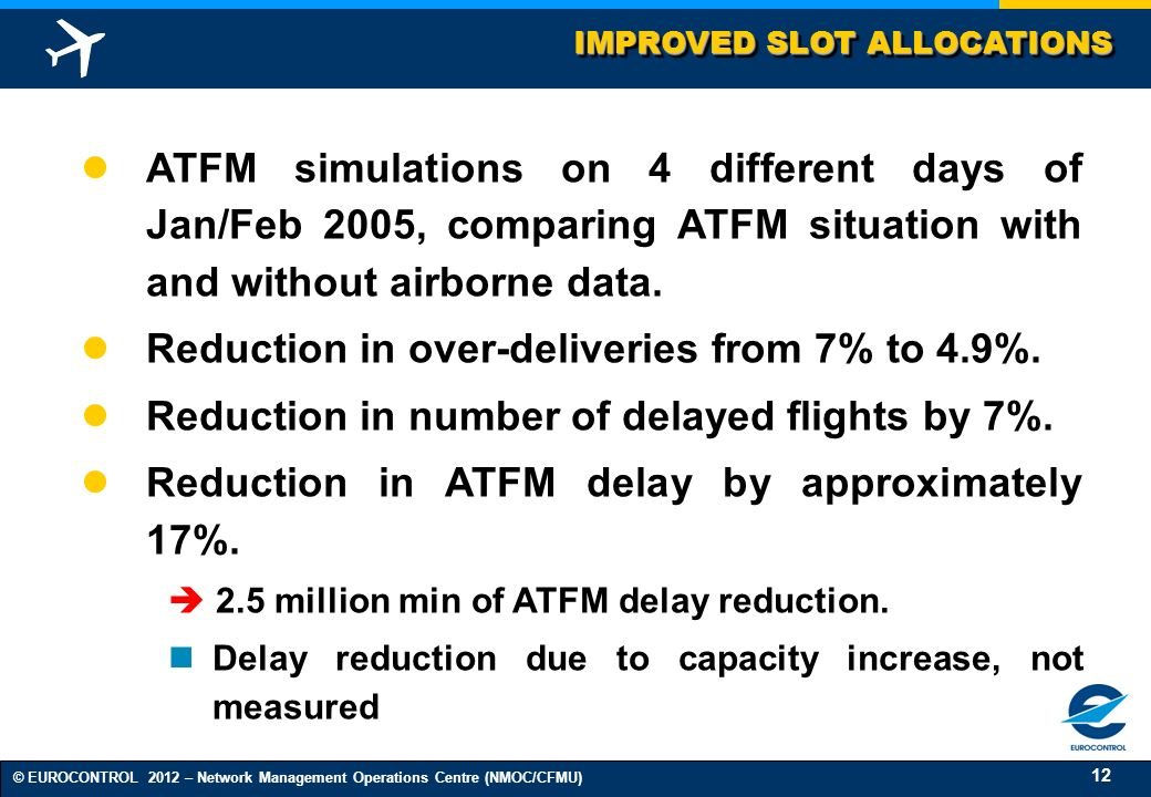 12 © EUROCONTROL 2012 – Network Management Operations Centre (NMOC/CFMU) IMPROVED SLOT ALLOCATIONS ATFM simulations on 4 different days of Jan/Feb 200