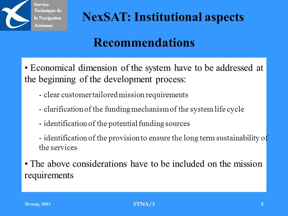Service Technique de la Navigation Aérienne NexSAT: Institutional aspects 20 may, 2003 STNA/35 Recommendations Economical dimension of the system have