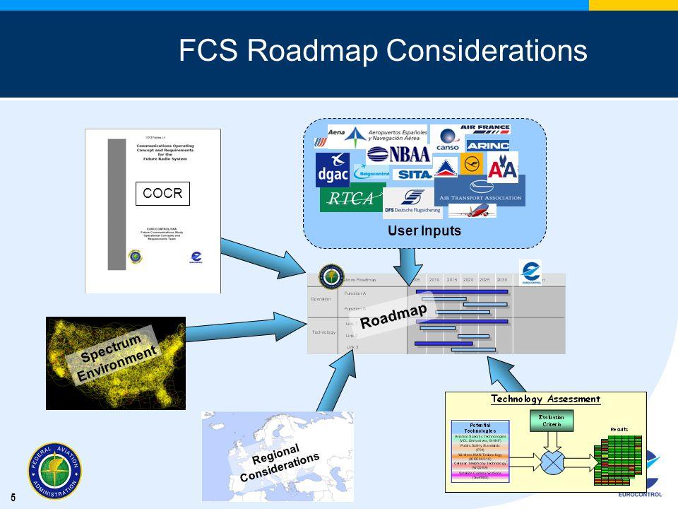 5 FCS Roadmap Considerations Roadmap COCR Regional Considerations Spectrum Environment User Inputs