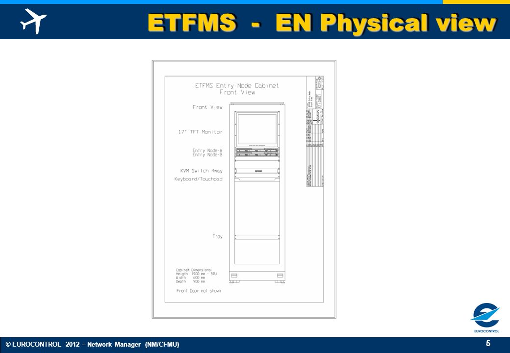 5 © EUROCONTROL 2012 – Network Manager (NM/CFMU) ETFMS - EN Physical view