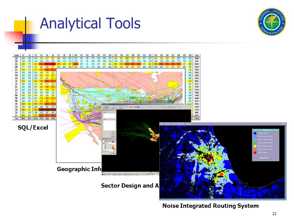 22 Analytical Tools SQL/Excel Geographic Information Systems Sector Design and Analysis Tool Noise Integrated Routing System