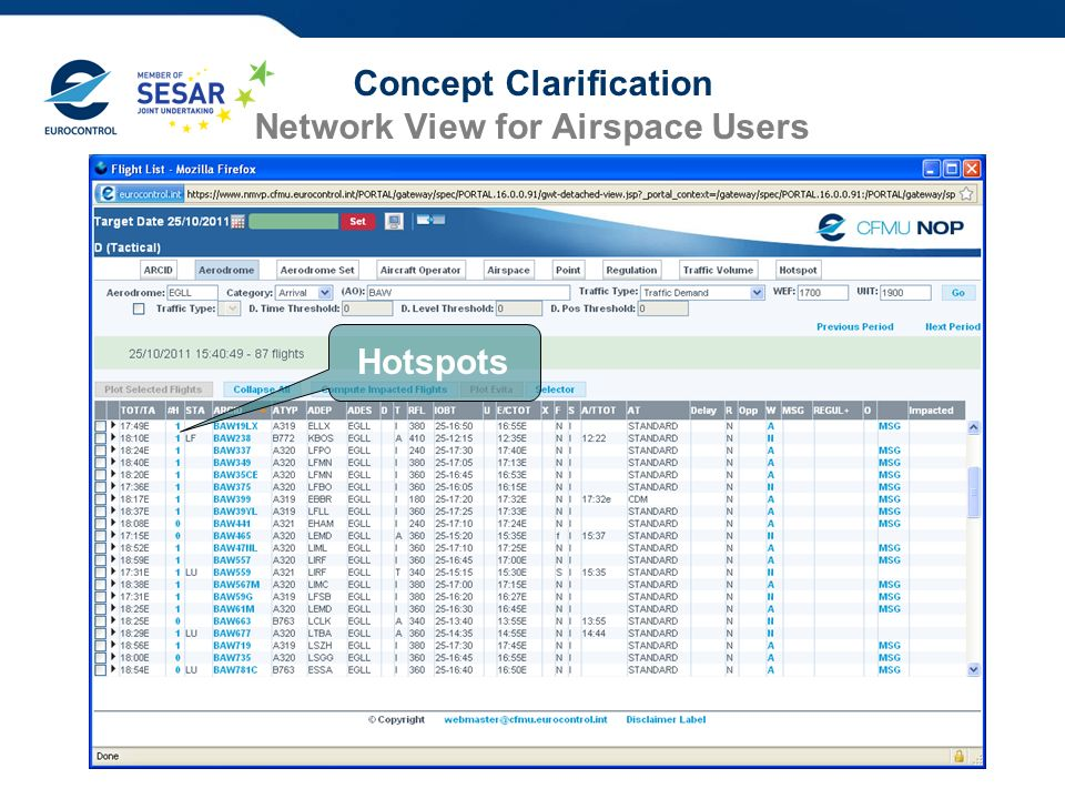 Concept Clarification Network View for Airspace Users Hotspots