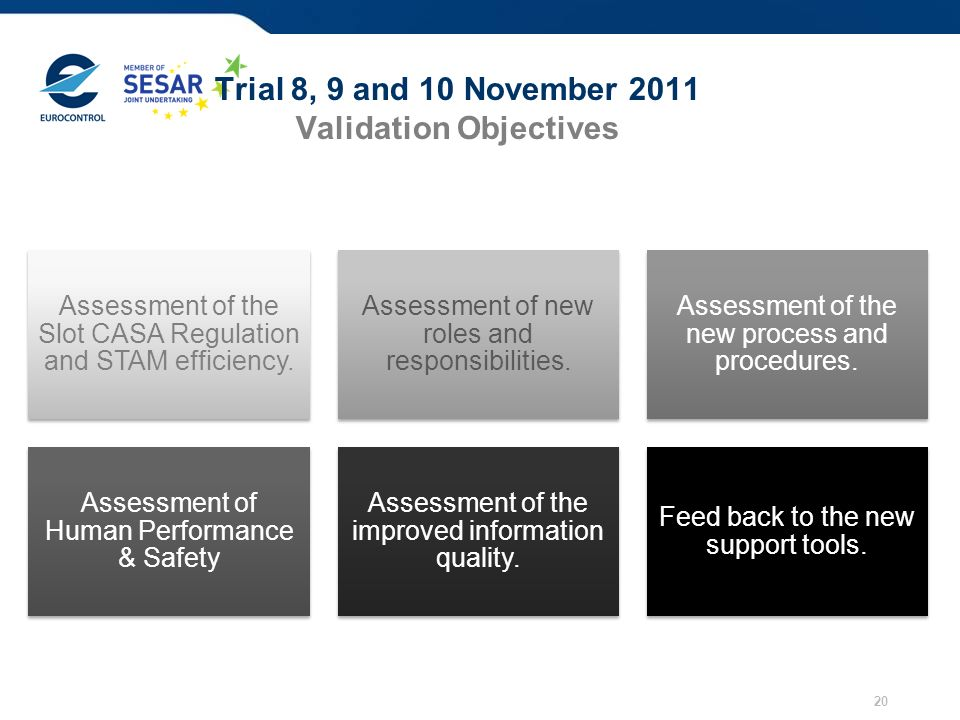 Trial 8, 9 and 10 November 2011 Validation Objectives 20 Assessment of the Slot CASA Regulation and STAM efficiency.