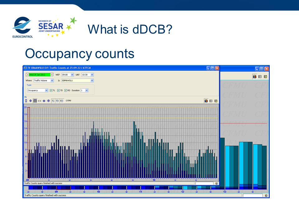 What is dDCB Occupancy counts