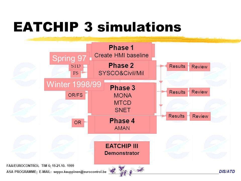 DIS/ATD FAA/EUROCONTROL TIM 6; 19-21.10. 1999 ASA PROGRAMME; E-MAIL: seppo.kauppinen@eurocontrol.be EATCHIP 3 simulations Phase 1 Create HMI baseline
