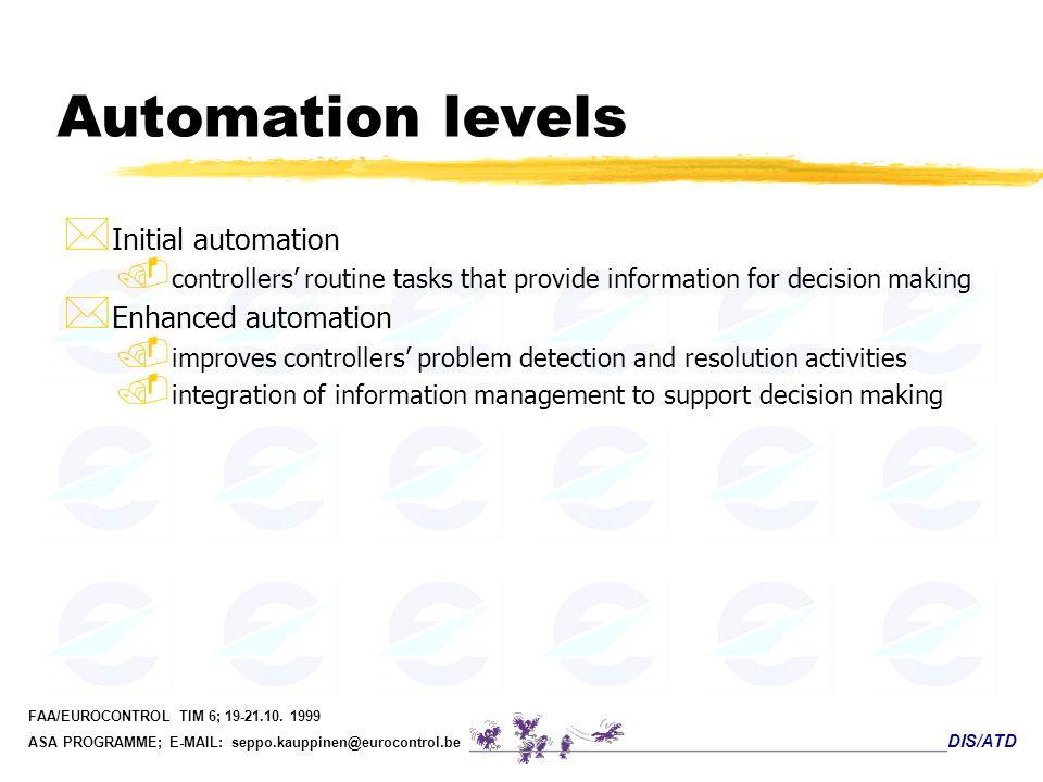 DIS/ATD FAA/EUROCONTROL TIM 6; 19-21.10. 1999 ASA PROGRAMME; E-MAIL: seppo.kauppinen@eurocontrol.be Automation levels * Initial automation. controller