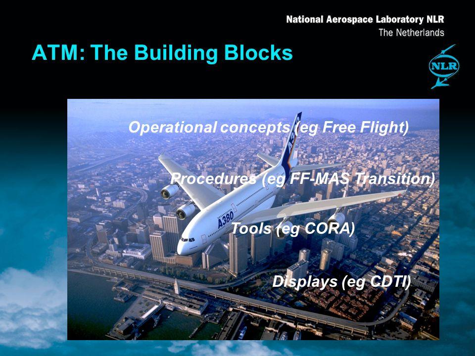 ATM: The Building Blocks Displays (eg CDTI) Tools (eg CORA) Procedures (eg FF-MAS Transition) Operational concepts (eg Free Flight)