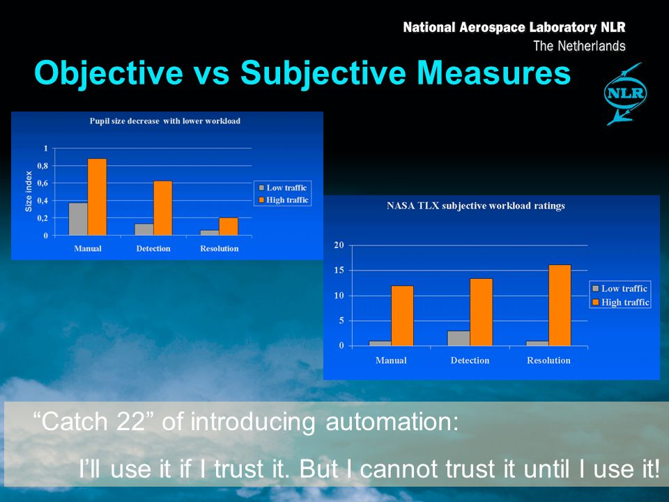 Objective vs Subjective Measures Catch 22 of introducing automation: Ill use it if I trust it.