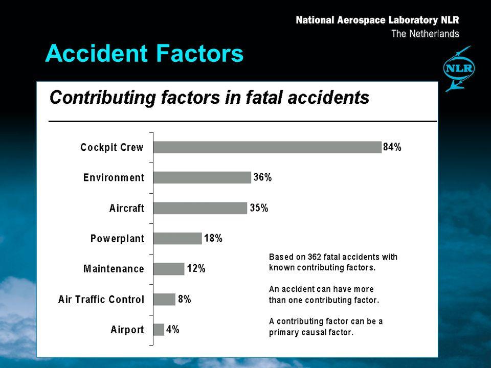 Accident Factors