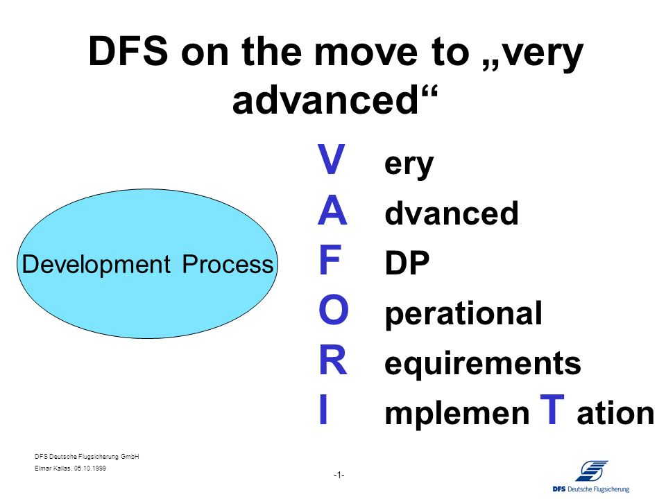 DFS Deutsche Flugsicherung GmbH Elmar Kallas, 05.10.1999 -2- VAFORIT scope schedule evolutionary prototyping verification & validation development and simulation environment adaptation of P1 ATCAS, operational environment functional aspects to be delt with in second part of presentation by Mr.