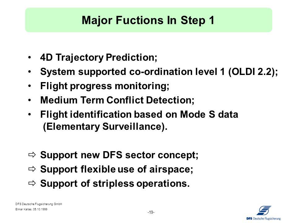 DFS Deutsche Flugsicherung GmbH Elmar Kallas, 05.10.1999 -19- 4D Trajectory Prediction; System supported co-ordination level 1 (OLDI 2.2); Flight prog