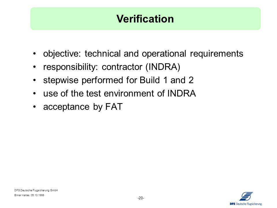 DFS Deutsche Flugsicherung GmbH Elmar Kallas, 05.10.1999 -20- objective: technical and operational requirements responsibility: contractor (INDRA) ste