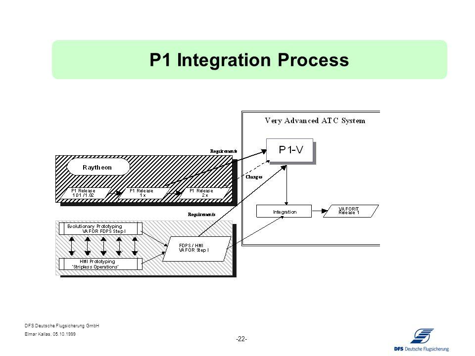 DFS Deutsche Flugsicherung GmbH Elmar Kallas, 05.10.1999 -22- P1 Integration Process