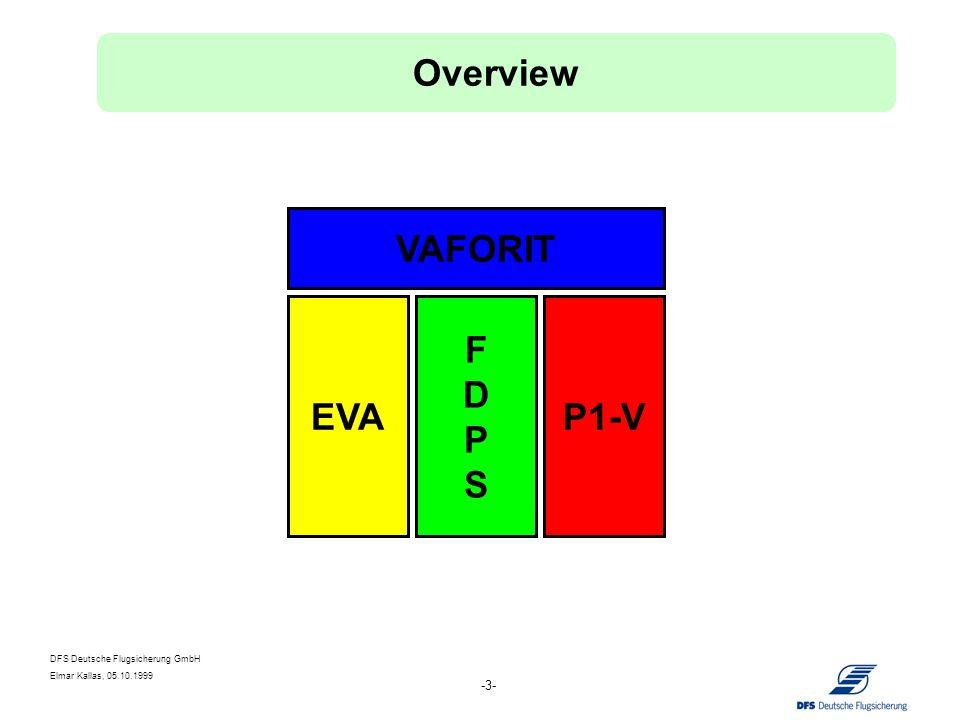 DFS Deutsche Flugsicherung GmbH Elmar Kallas, 05.10.1999 -3- VAFORIT EVA FDPSFDPS P1-V Overview