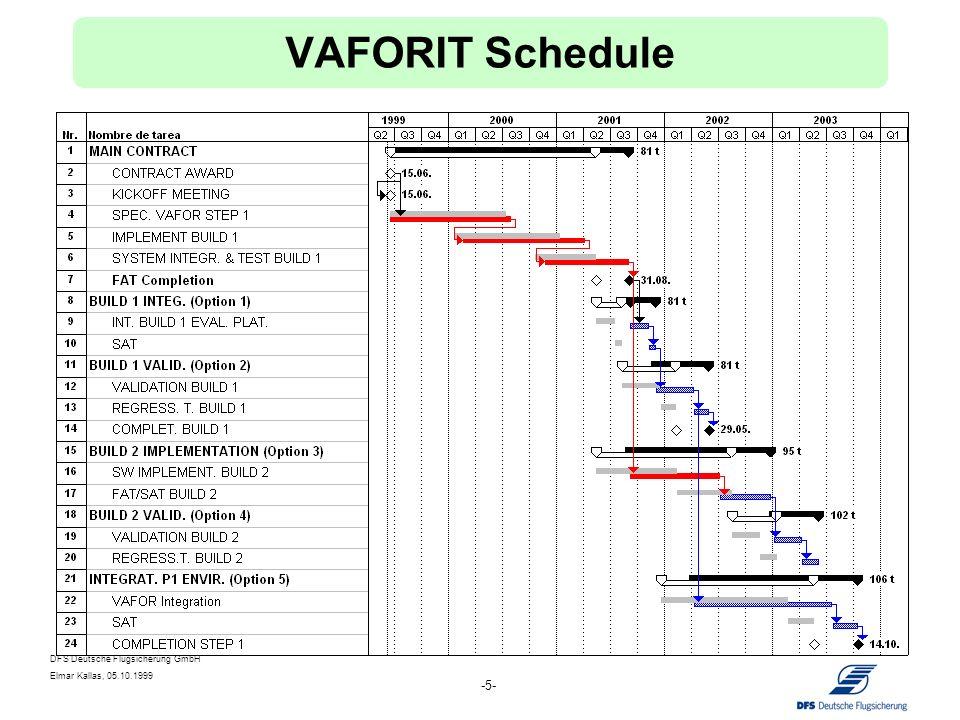DFS Deutsche Flugsicherung GmbH Elmar Kallas, 05.10.1999 -5- VAFORIT Schedule