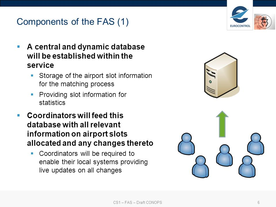 CS1 – FAS – Draft CONOPS6 Components of the FAS (1) A central and dynamic database will be established within the service Storage of the airport slot information for the matching process Providing slot information for statistics Coordinators will feed this database with all relevant information on airport slots allocated and any changes thereto Coordinators will be required to enable their local systems providing live updates on all changes