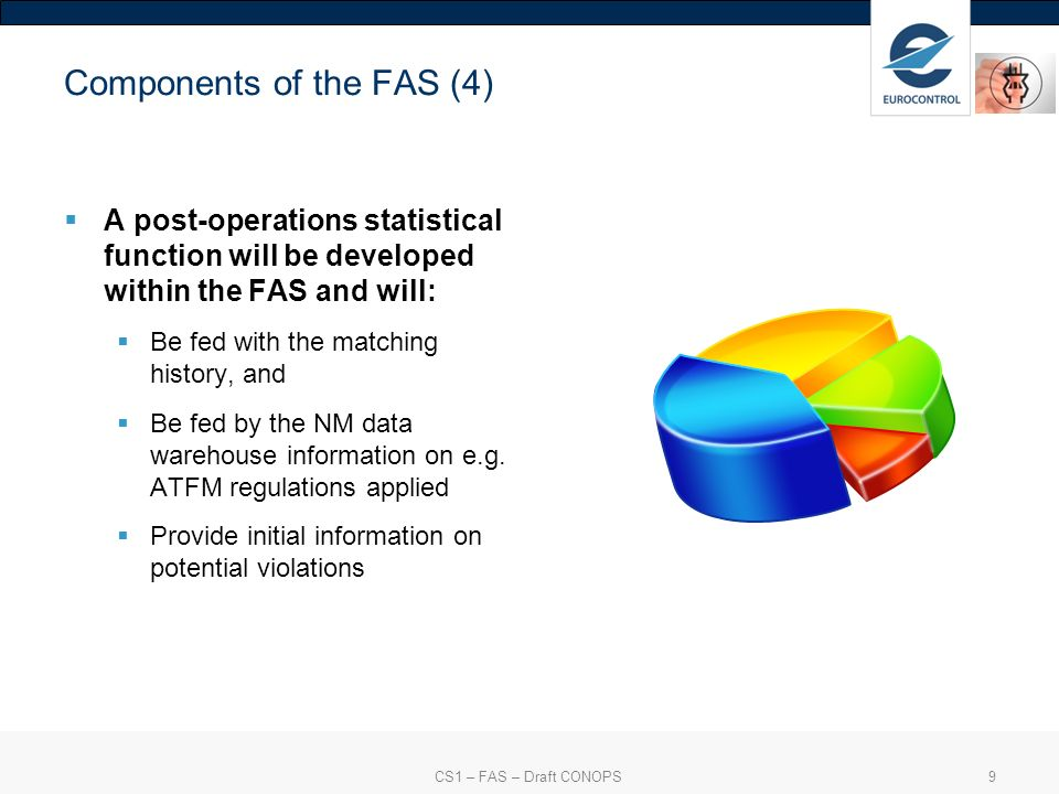 10 FAS information flows CS1 – FAS – Draft CONOPS