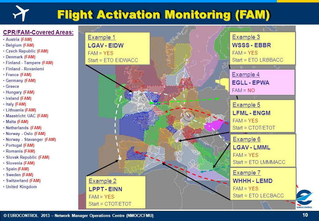 10 © EUROCONTROL 2013 – Network Manager Operations Centre (NMOC/CFMU) Flight Activation Monitoring (FAM) Example 1 LGAV - EIDW FAM = YES Start = ETO EIDWACC Example 3 WSSS - EBBR FAM = YES Start = ETO LRBBACC Example 4 EGLL - EPWA FAM = NO Example 2 LPPT - EINN FAM = YES Start = CTOT/ETOT Example 5 LFML - ENGM FAM = YES Start = CTOT/ETOT Example 7 WHHH - LEMD FAM = YES Start = ETO LECBACC CPR/FAM-Covered Areas: Austria (FAM) Belgium (FAM) Czech Republic (FAM) Denmark (FAM) Finland - Tampere (FAM) Finland - Rovaniemi France (FAM) Germany (FAM) Greece Hungary (FAM) Ireland (FAM) Italy (FAM) Lithuania (FAM) Maastricht UAC (FAM) Malta (FAM) Netherlands (FAM) Norway - Oslo (FAM) Norway - Stavanger (FAM) Portugal (FAM) Romania (FAM) Slovak Republic (FAM) Slovenia (FAM) Spain (FAM) Sweden (FAM) Switzerland (FAM) United Kingdom Example 6 LGAV - LMML FAM = YES Start = ETO LMMMACC