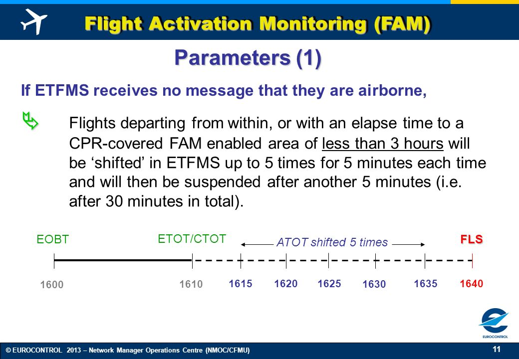 11 © EUROCONTROL 2013 – Network Manager Operations Centre (NMOC/CFMU) Flight Activation Monitoring (FAM) 1600 1615 16251630 1635 1640 1620 1610 Parameters (1) EOBT ETOT/CTOT FLS ATOT shifted 5 times Flights departing from within, or with an elapse time to a CPR-covered FAM enabled area of less than 3 hours will be shifted in ETFMS up to 5 times for 5 minutes each time and will then be suspended after another 5 minutes (i.e.