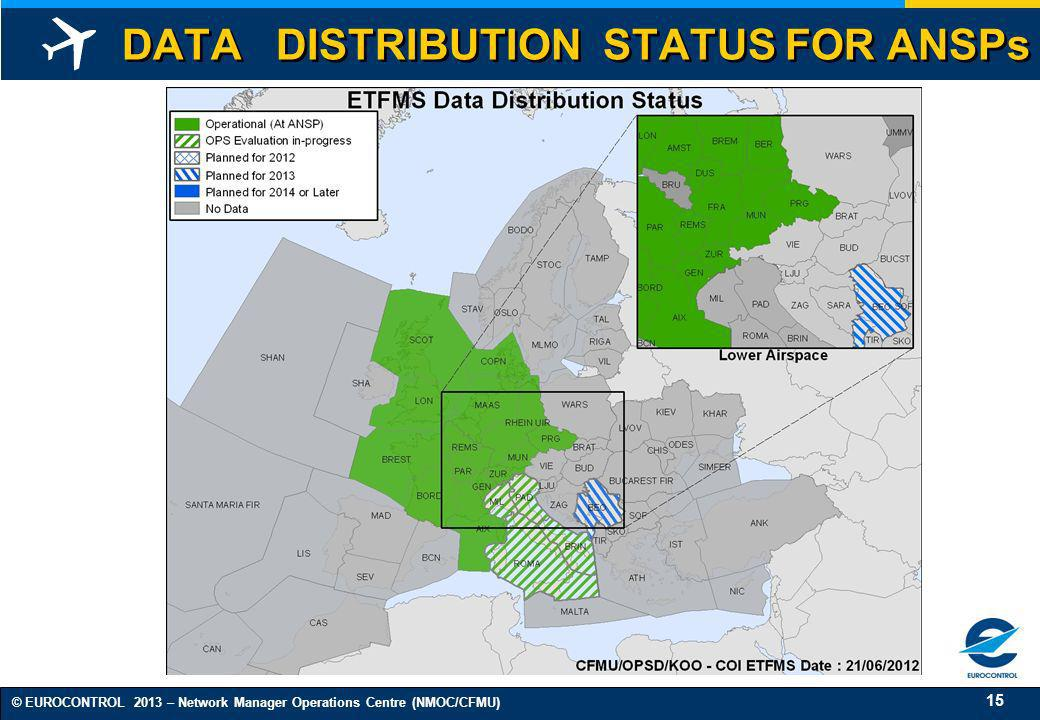 15 © EUROCONTROL 2013 – Network Manager Operations Centre (NMOC/CFMU) DATA DISTRIBUTION STATUS FOR ANSPs
