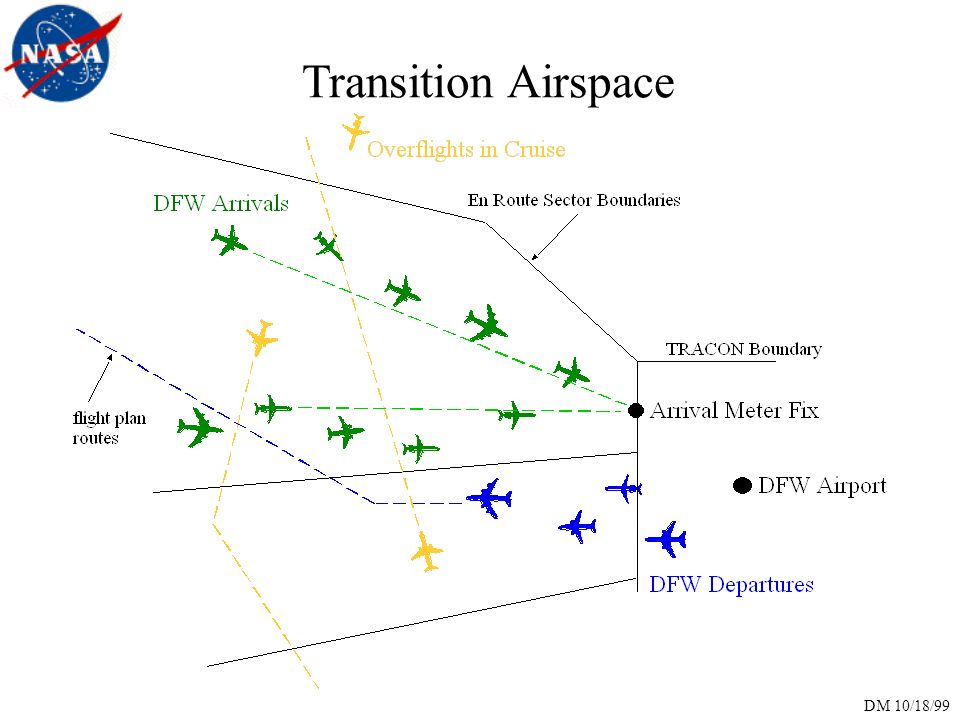 DM 10/18/99 Transition Airspace